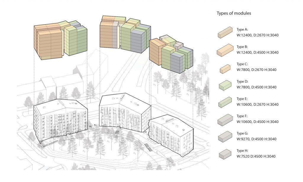 プークオッカの木造住宅のモジュール